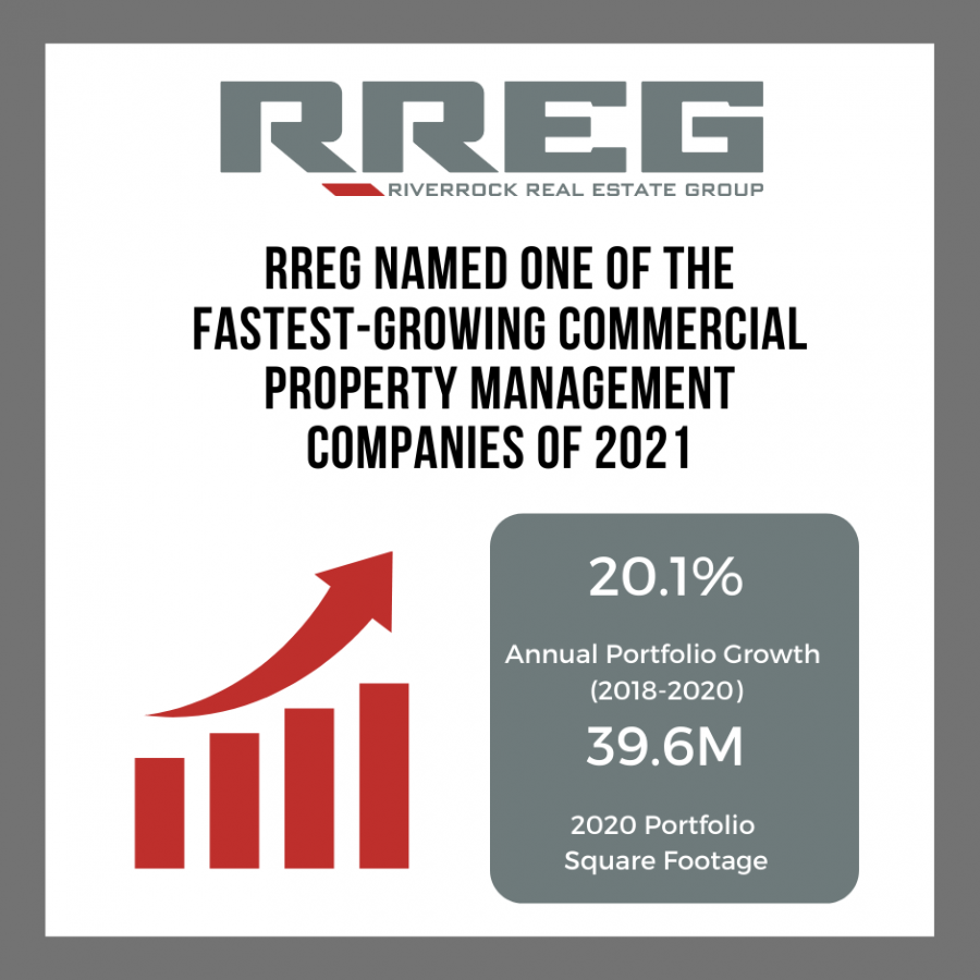 RREG Named One of The Fastest-Growing Commercial Property Management Companies of 2021